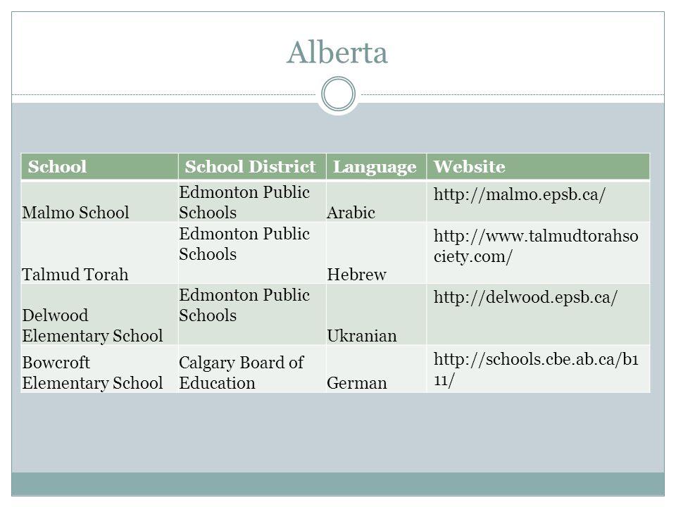 Alberta SchoolSchool DistrictLanguageWebsite Malmo School Edmonton Public SchoolsArabic http://malmo.epsb.ca/ Talmud Torah Edmonton Public Schools Hebrew http://www.talmudtorahso ciety.com/ Delwood Elementary School Edmonton Public Schools Ukranian http://delwood.epsb.ca/ Bowcroft Elementary School Calgary Board of EducationGerman http://schools.cbe.ab.ca/b1 11/