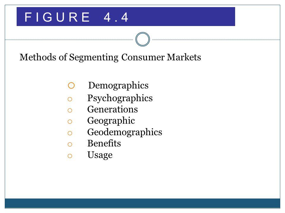 o Demographics o Psychographics o Generations o Geographic o Geodemographics o Benefits o Usage F I G U R E 4. 4 Methods of Segmenting Consumer Market