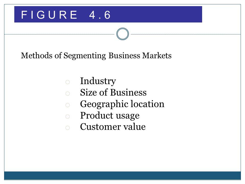 o Industry o Size of Business o Geographic location o Product usage o Customer value F I G U R E 4. 6 Methods of Segmenting Business Markets
