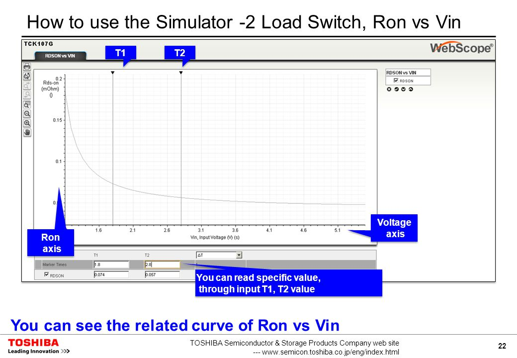 22 TOSHIBA Semiconductor & Storage Products Company web site --- www.semicon.toshiba.co.jp/eng/index.html How to use the Simulator -2 Load Switch, Ron vs Vin Ron axis Voltage axis You can see the related curve of Ron vs Vin T2 T1 You can read specific value, through input T1, T2 value