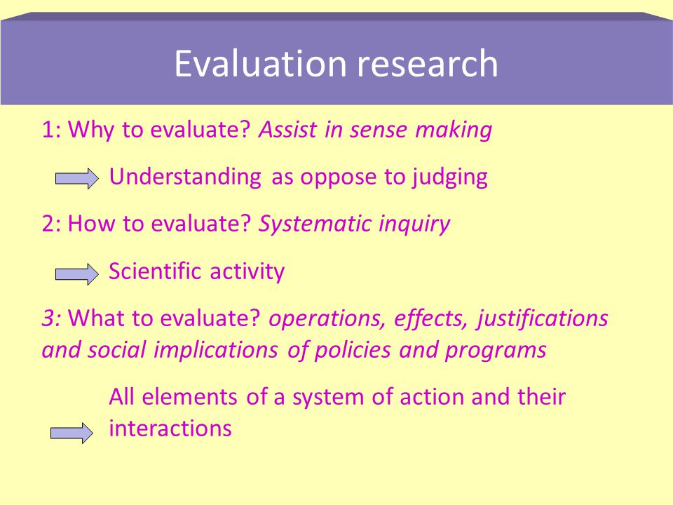 1: Why to evaluate. Assist in sense making Understanding as oppose to judging 2: How to evaluate.