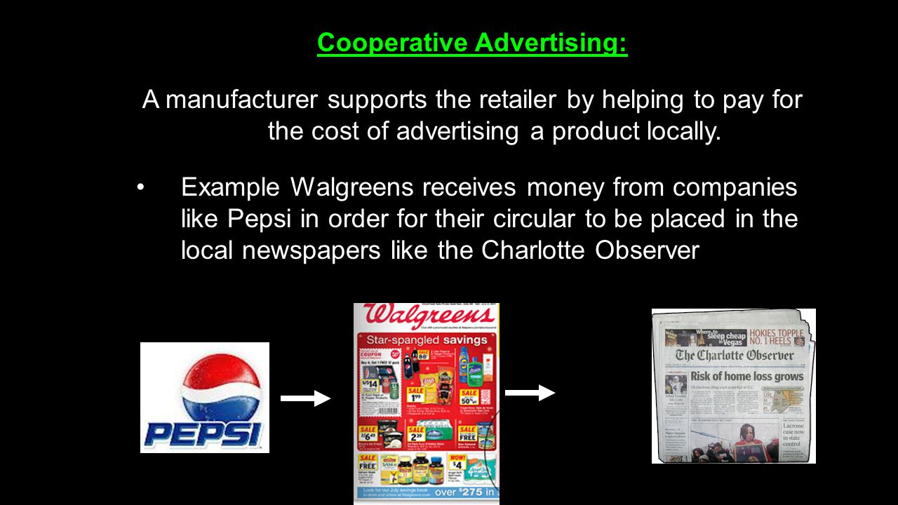 Cooperative Advertising: A manufacturer supports the retailer by helping to pay for the cost of advertising a product locally. Example Walgreens recei