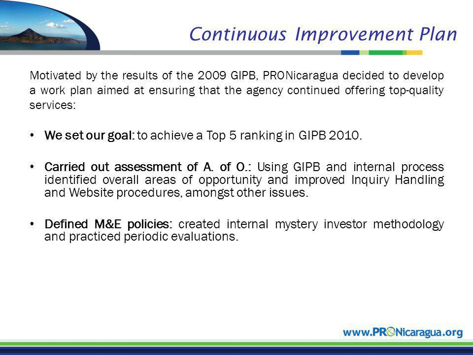 Continuous Improvement Plan Motivated by the results of the 2009 GIPB, PRONicaragua decided to develop a work plan aimed at ensuring that the agency continued offering top-quality services: We set our goal: to achieve a Top 5 ranking in GIPB 2010.