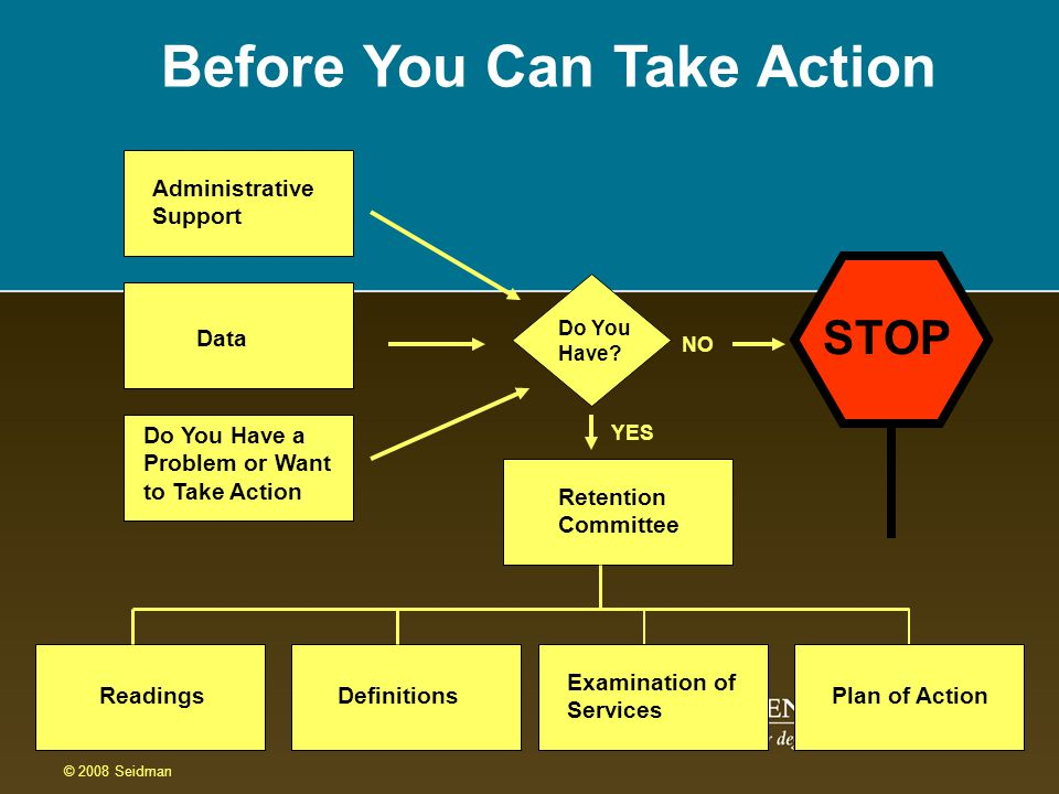 Before You Can Take Action STOP YES Administrative Support Data Do You Have a Problem or Want to Take Action Retention Committee ReadingsDefinitions E