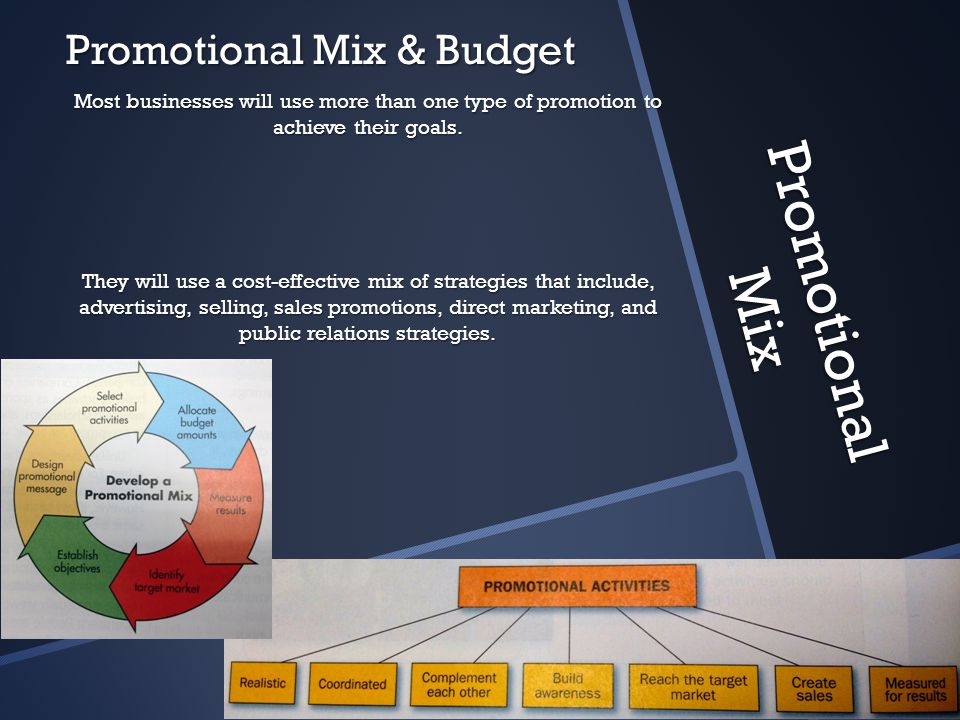 Promotional Mix Promotional Mix & Budget Most businesses will use more than one type of promotion to achieve their goals.