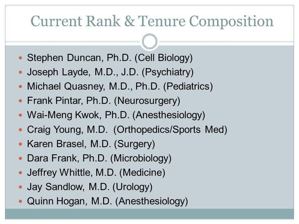 Current Rank & Tenure Composition Stephen Duncan, Ph.D.