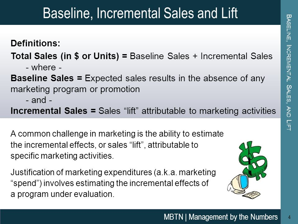 B ASELINE, I NCREMENTAL S ALES, AND L IFT Baseline, Incremental Sales and Lift Definitions: Total Sales (in $ or Units) = Baseline Sales + Incremental