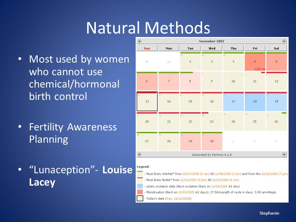 Natural Methods Most used by women who cannot use chemical/hormonal birth control Fertility Awareness Planning Lunaception- Louise Lacey Stephanie