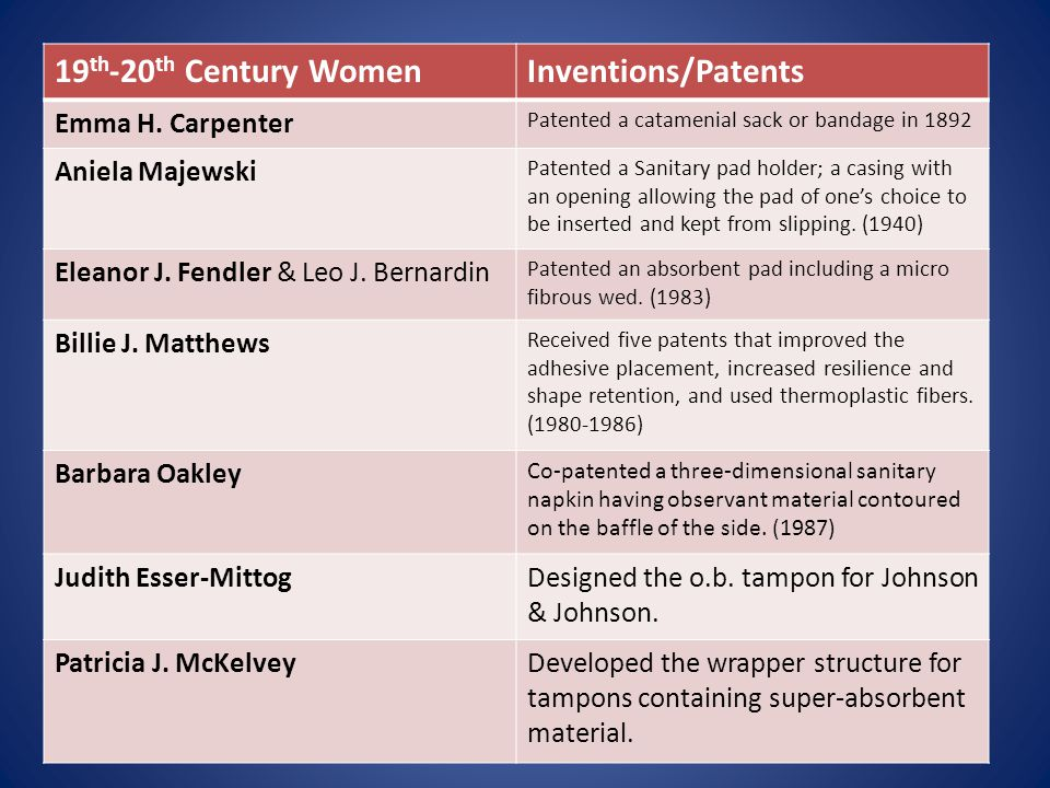 19 th -20 th Century WomenInventions/Patents Emma H.