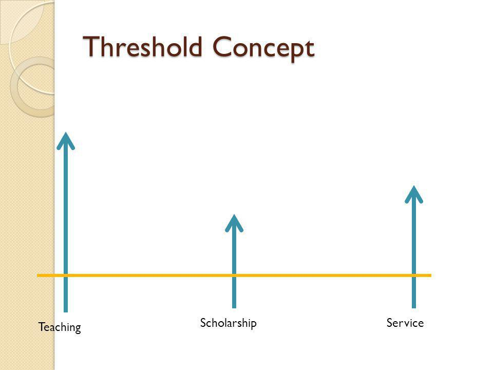 Threshold Concept Teaching ScholarshipService
