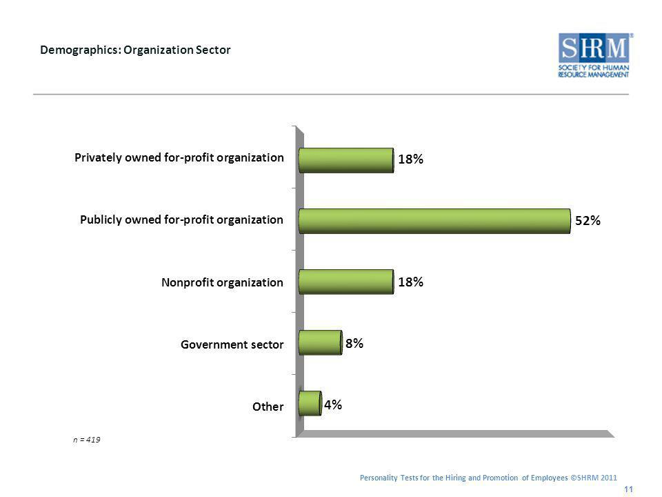 Personality Tests for the Hiring and Promotion of Employees ©SHRM 2011 Demographics: Organization Sector 11 n = 419