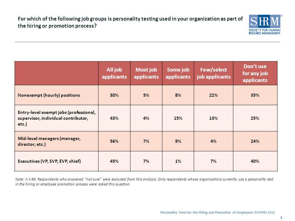Personality Tests for the Hiring and Promotion of Employees ©SHRM 2011 4 Note: n = 89.