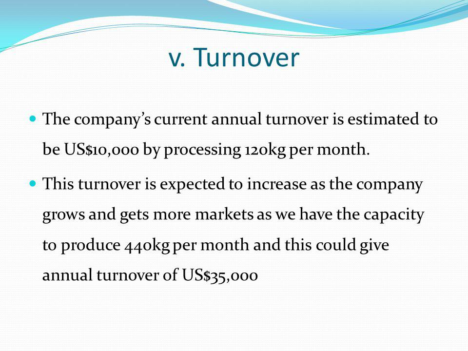 v. Turnover The companys current annual turnover is estimated to be US$10,000 by processing 120kg per month. This turnover is expected to increase as