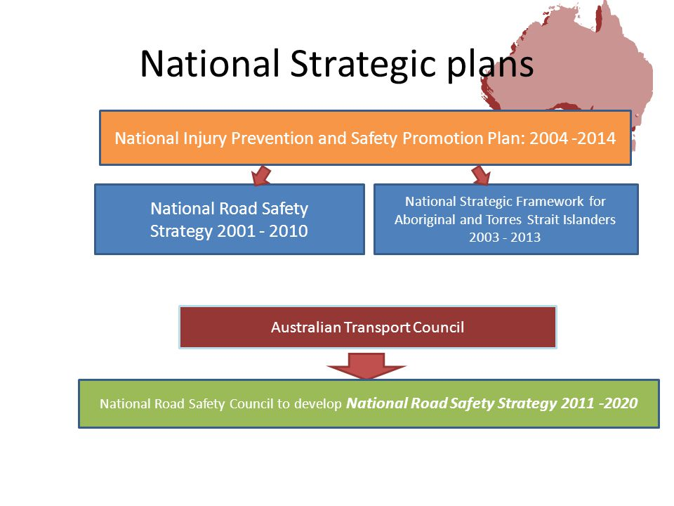 National Strategic plans National Road Safety Strategy 2001 - 2010 National Strategic Framework for Aboriginal and Torres Strait Islanders 2003 - 2013