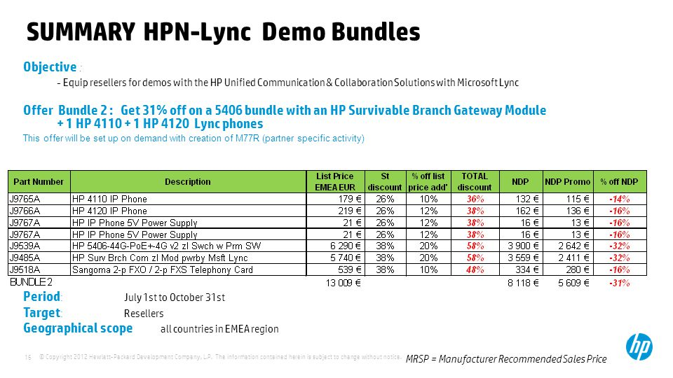 © Copyright 2012 Hewlett-Packard Development Company, L.P. The information contained herein is subject to change without notice. 16 SUMMARY HPN-Lync D