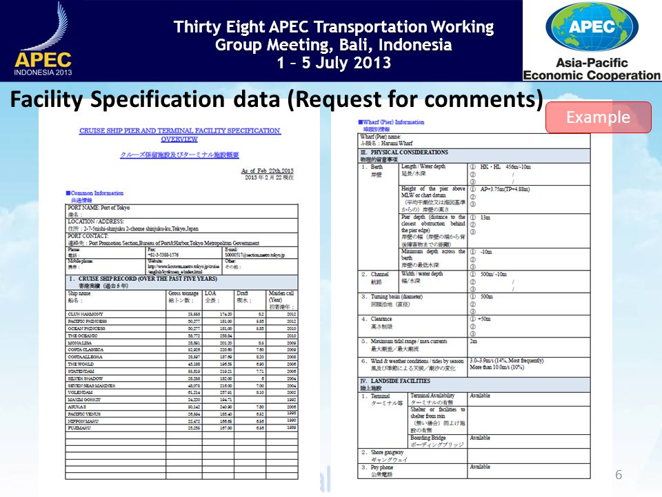 Thirty Eight APEC Transportation Working Group Meeting, Bali, Indonesia 1 – 5 July 2013 6 Example Facility Specification data (Request for comments)