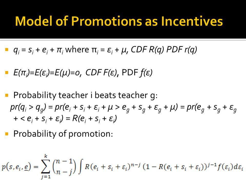 q i = s i + e i + π i where π i = ε i + μ, CDF R(q) PDF r(q) E(π i )=E(ε i )=E(μ)=0, CDF F(ε), PDF f(ε) Probability teacher i beats teacher g: pr(q i