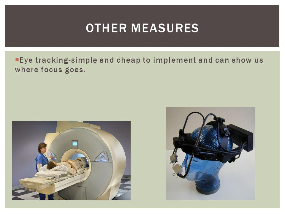 Eye tracking-simple and cheap to implement and can show us where focus goes. OTHER MEASURES