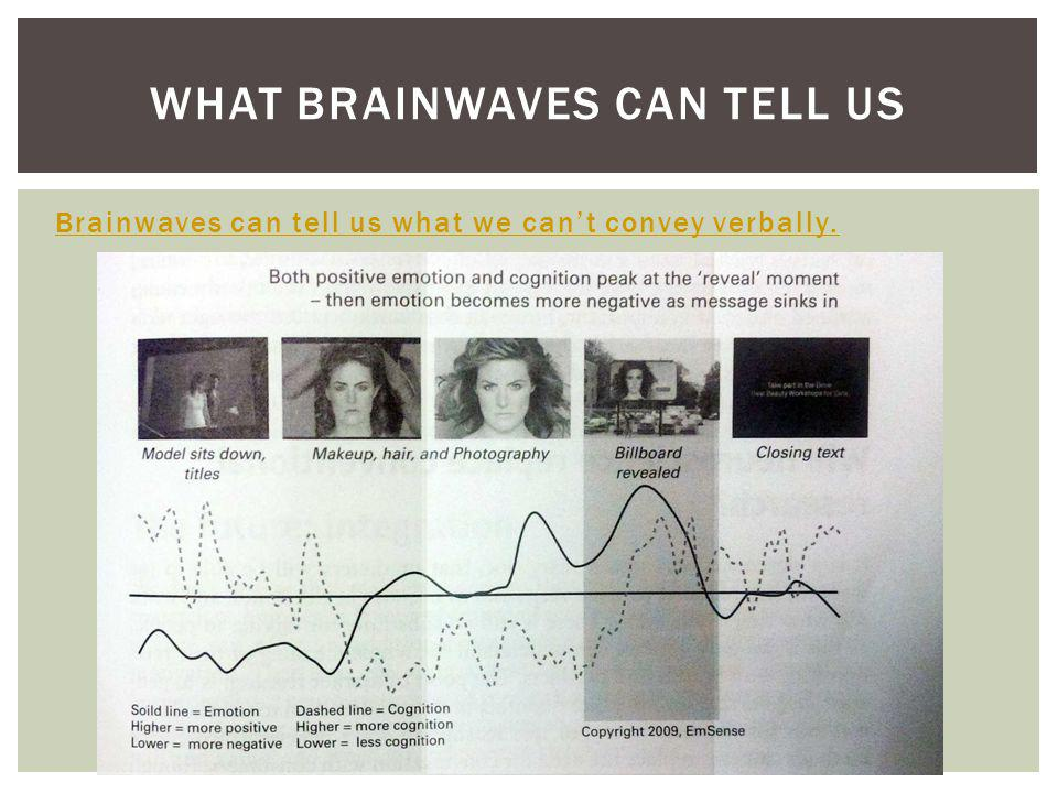 Brainwaves can tell us what we cant convey verbally. WHAT BRAINWAVES CAN TELL US