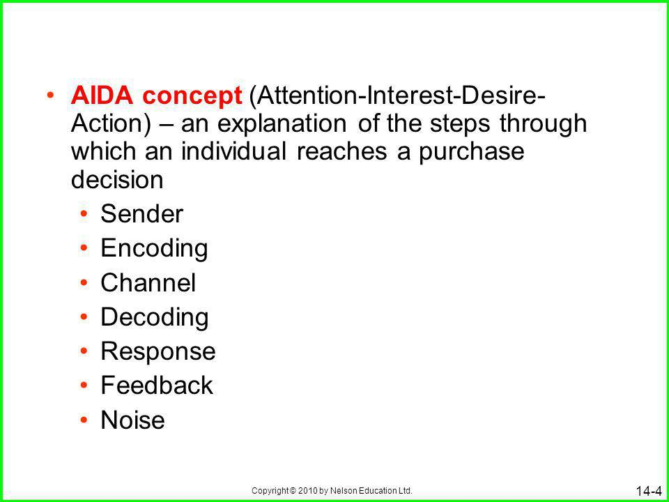 Copyright © 2010 by Nelson Education Ltd. 14-4 AIDA concept (Attention-Interest-Desire- Action) – an explanation of the steps through which an individ
