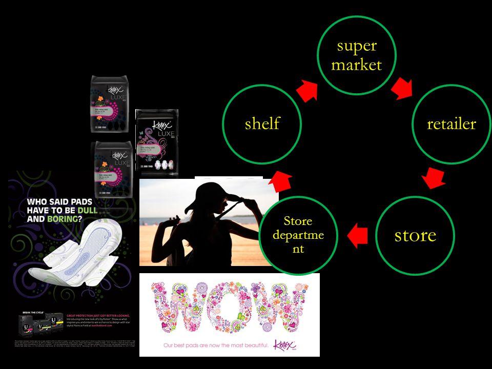 super market retailer store Store departme nt shelf