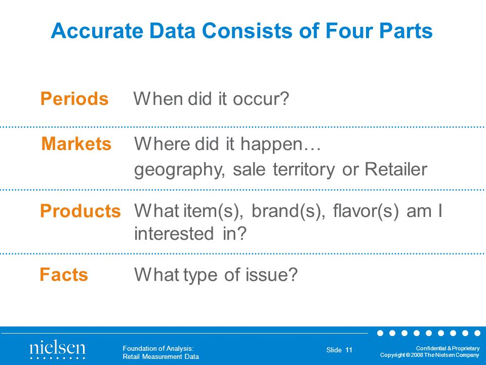 Confidential & Proprietary Copyright © 2008 The Nielsen Company Foundation of Analysis: Retail Measurement Data Slide 11 Accurate Data Consists of Fou