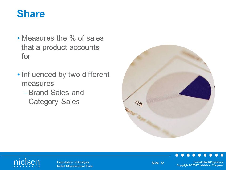 Confidential & Proprietary Copyright © 2008 The Nielsen Company Foundation of Analysis: Retail Measurement Data Slide 32 Share Measures the % of sales
