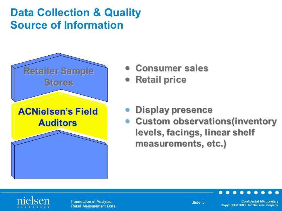 Confidential & Proprietary Copyright © 2008 The Nielsen Company Foundation of Analysis: Retail Measurement Data Slide 5 Data Collection & Quality Sour
