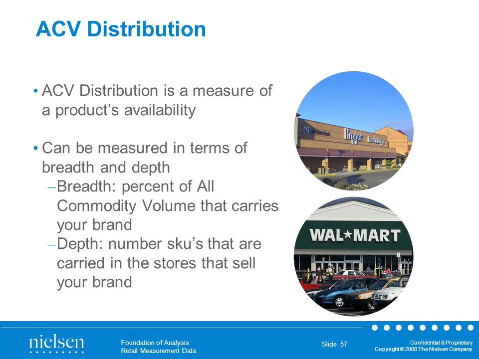 Confidential & Proprietary Copyright © 2008 The Nielsen Company Foundation of Analysis: Retail Measurement Data Slide 57 ACV Distribution ACV Distribu