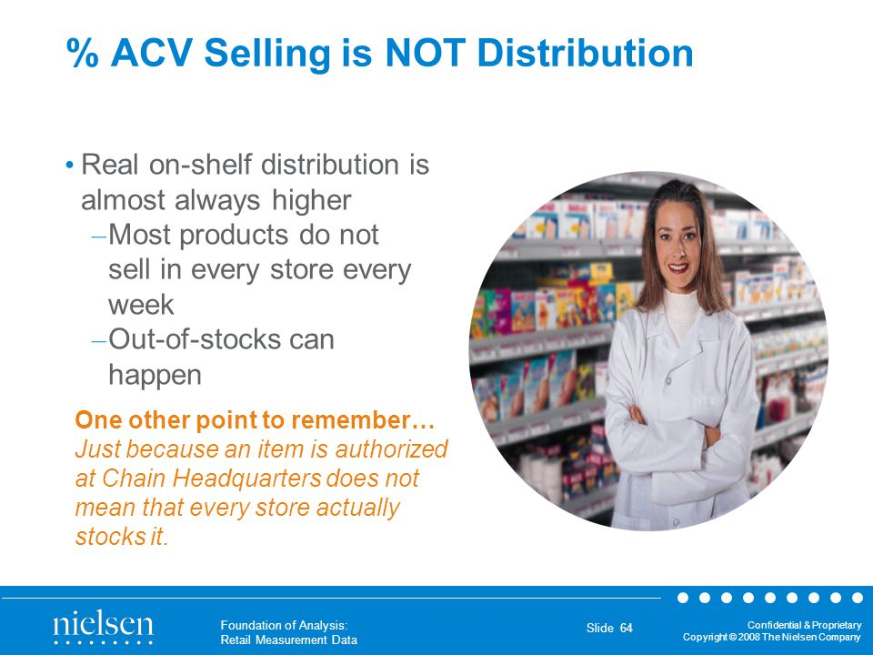 Confidential & Proprietary Copyright © 2008 The Nielsen Company Foundation of Analysis: Retail Measurement Data Slide 64 % ACV Selling is NOT Distribu