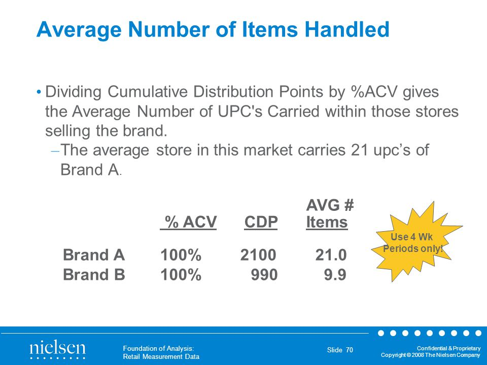 Confidential & Proprietary Copyright © 2008 The Nielsen Company Foundation of Analysis: Retail Measurement Data Slide 70 Average Number of Items Handl