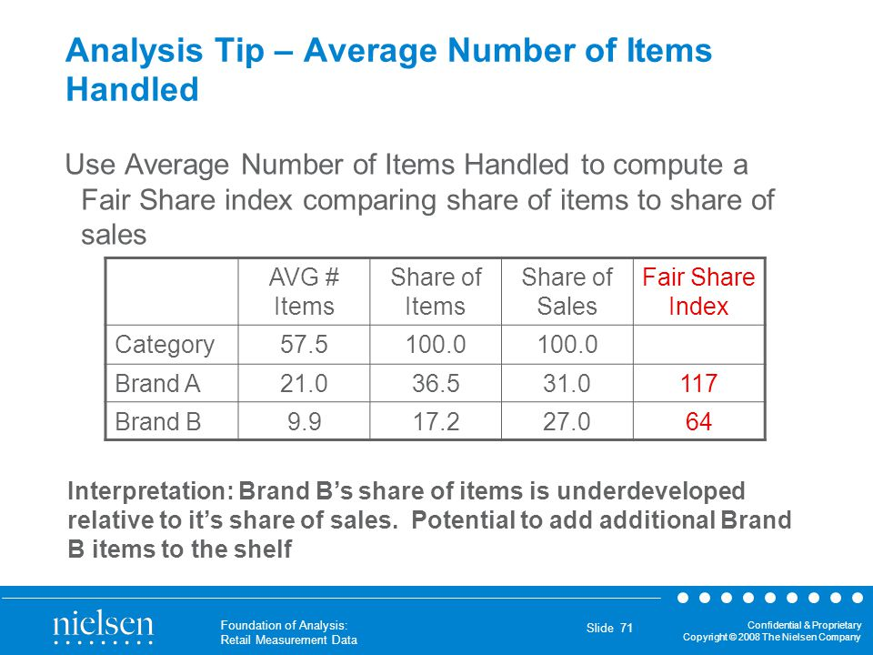 Confidential & Proprietary Copyright © 2008 The Nielsen Company Foundation of Analysis: Retail Measurement Data Slide 71 Analysis Tip – Average Number