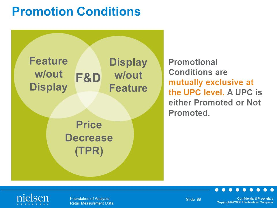 Confidential & Proprietary Copyright © 2008 The Nielsen Company Foundation of Analysis: Retail Measurement Data Slide 88 Promotion Conditions Promotio