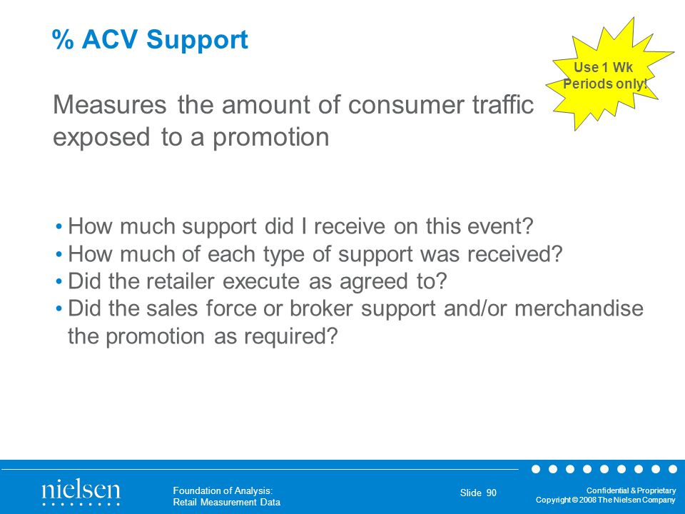 Confidential & Proprietary Copyright © 2008 The Nielsen Company Foundation of Analysis: Retail Measurement Data Slide 90 % ACV Support How much suppor