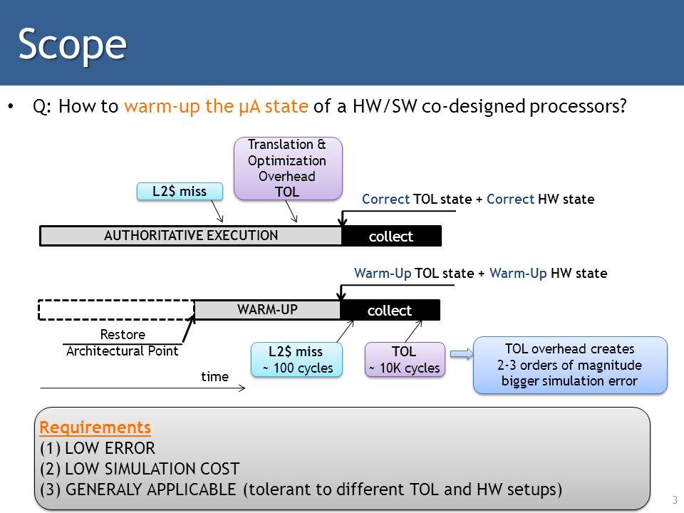 Q: How to warm-up the µA state of a HW/SW co-designed processors.