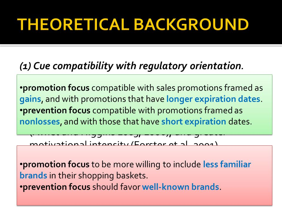 (1) Cue compatibility with regulatory orientation.