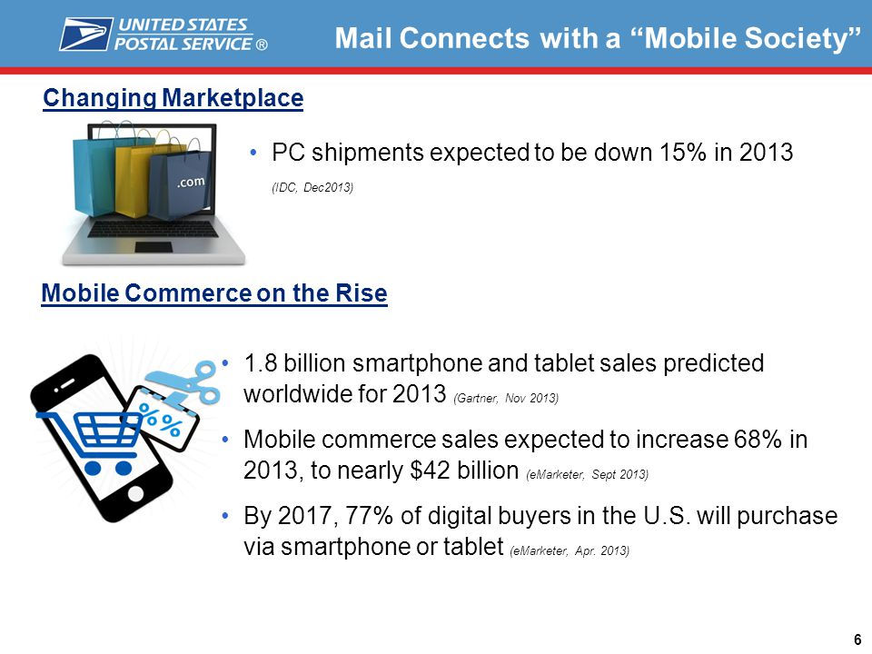 Mail Connects with a Mobile Society Changing Marketplace PC shipments expected to be down 15% in 2013 (IDC, Dec2013) Mobile Commerce on the Rise 1.8 billion smartphone and tablet sales predicted worldwide for 2013 (Gartner, Nov 2013) Mobile commerce sales expected to increase 68% in 2013, to nearly $42 billion (eMarketer, Sept 2013) By 2017, 77% of digital buyers in the U.S.