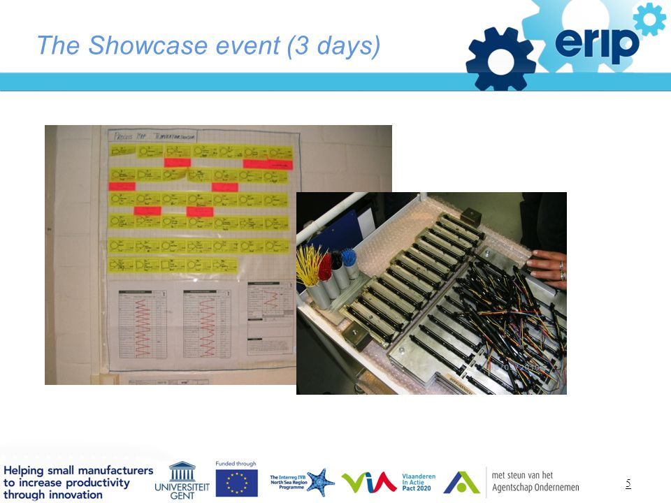 Titelstijl van model bewerken The Showcase event (3 days) 5