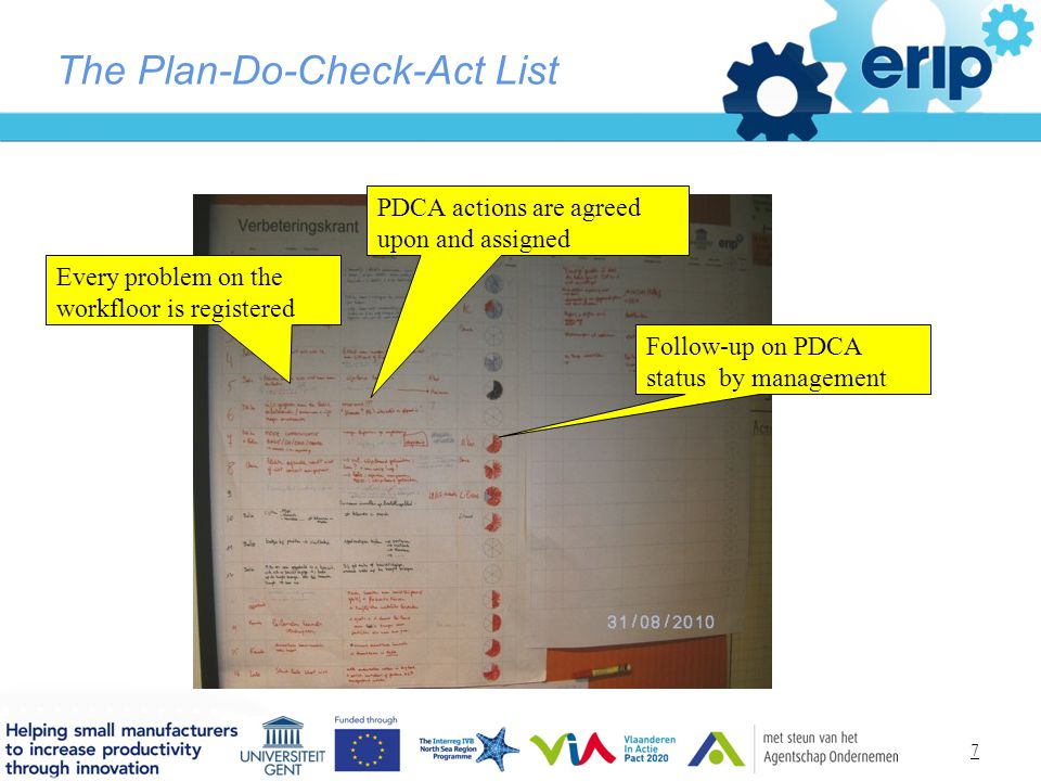 Titelstijl van model bewerken The Plan-Do-Check-Act List Every problem on the workfloor is registered PDCA actions are agreed upon and assigned Follow-up on PDCA status by management 7