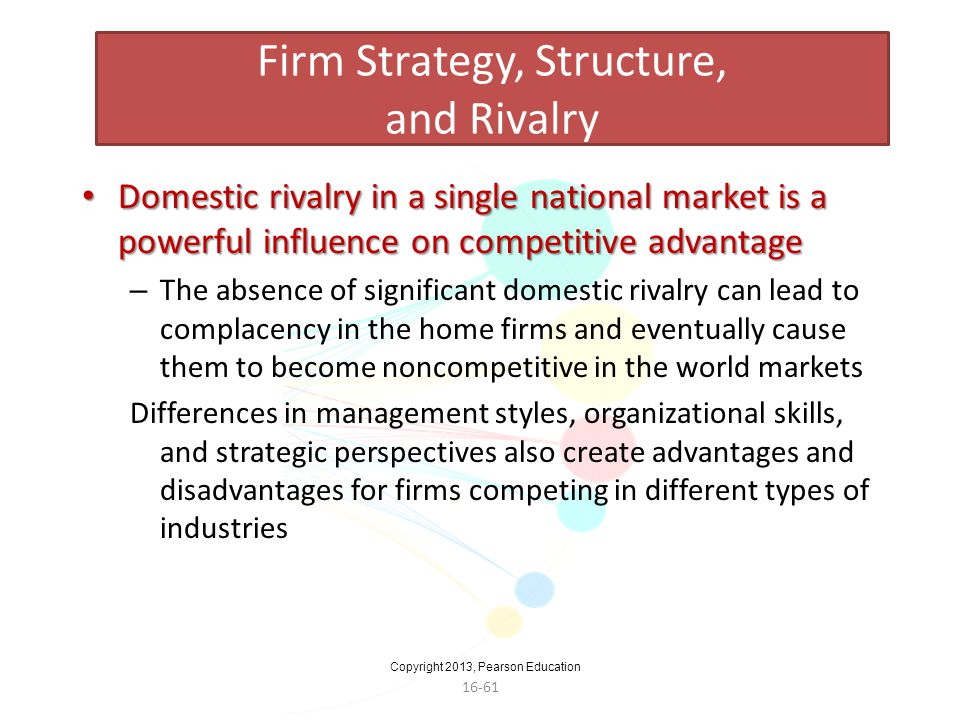 Copyright 2013, Pearson Education 16-61 Firm Strategy, Structure, and Rivalry Domestic rivalry in a single national market is a powerful influence on