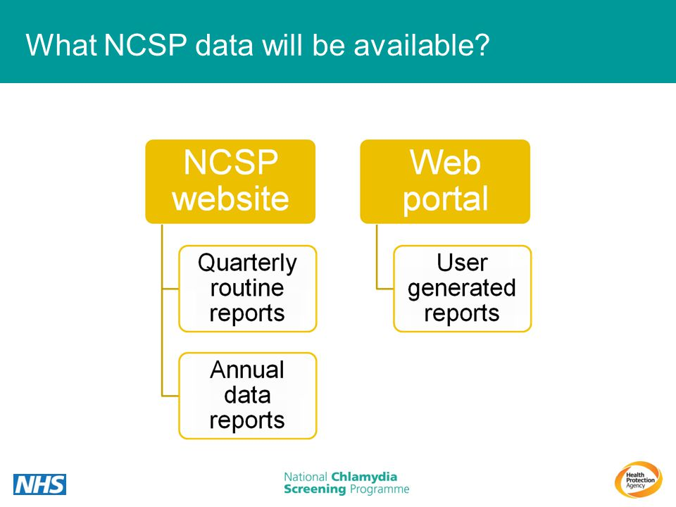 What NCSP data will be available?