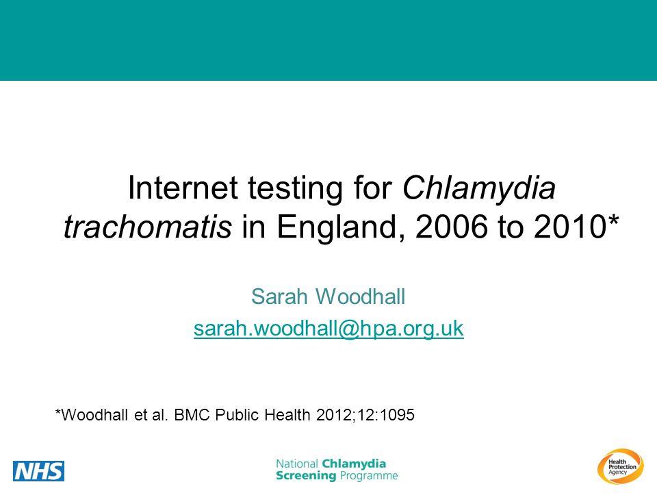 Internet testing for Chlamydia trachomatis in England, 2006 to 2010* Sarah Woodhall sarah.woodhall@hpa.org.uk *Woodhall et al. BMC Public Health 2012;