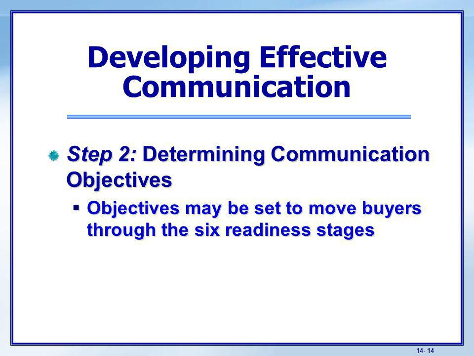 14- 14 Step 2: Determining Communication Objectives Objectives may be set to move buyers through the six readiness stages Objectives may be set to move buyers through the six readiness stages Developing Effective Communication