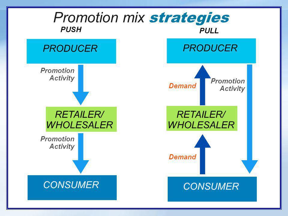 Promotion mix strategies PUSH PRODUCER RETAILER/ WHOLESALER CONSUMERPRODUCERCONSUMER RETAILER/ WHOLESALER PULL Promotion Activity Promotion Activity Promotion Activity Demand