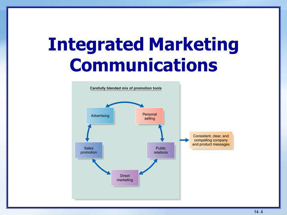 14- 4 Integrated Marketing Communications