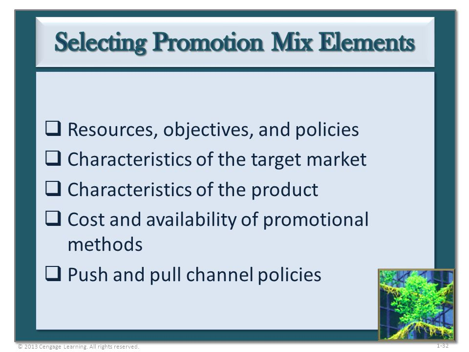 1-32 Resources, objectives, and policies Characteristics of the target market Characteristics of the product Cost and availability of promotional meth