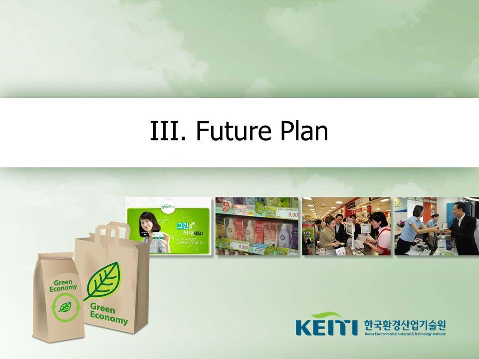 III. Future Plan