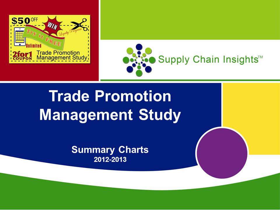 Trade Promotion Management Study Summary Charts