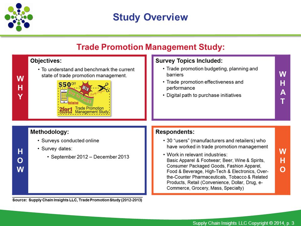 Supply Chain Insights LLC Copyright © 2014, p. 3 Study Overview