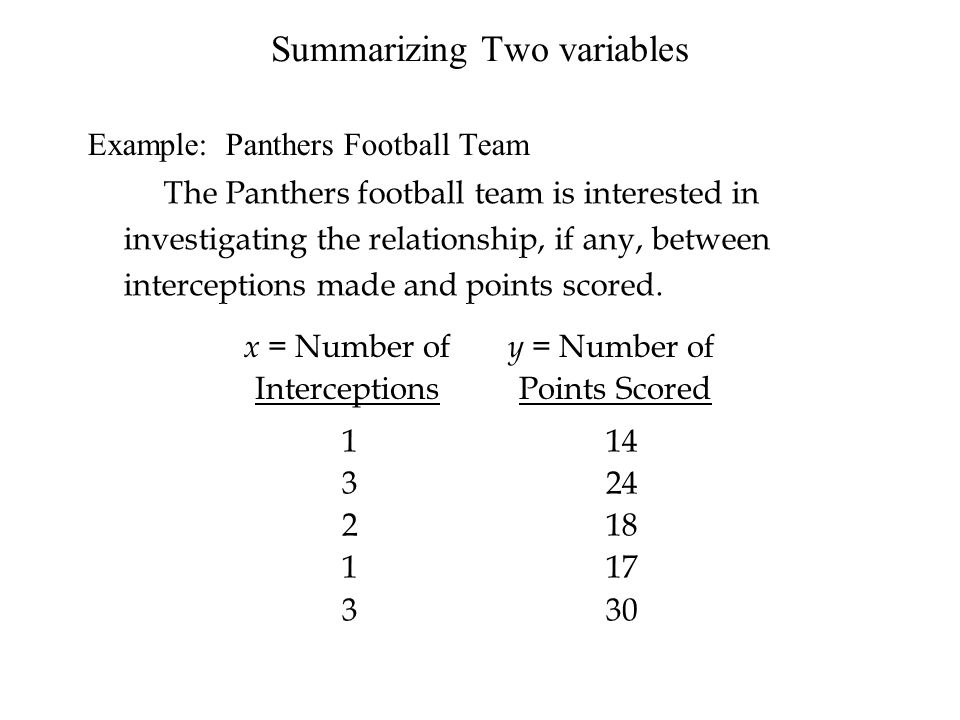 Example: Panthers Football Team 1321313213 14 24 18 17 30 x = Number of Interceptions y = Number of Points Scored The Panthers football team is intere